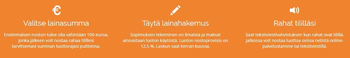 Netistälainaa.fi lainahakemus.