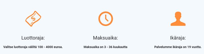 HelppoLaina.fi lainaa tästä