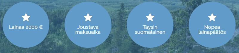 Suomilmiitti lainaa hyvillä lainaehdoilla!